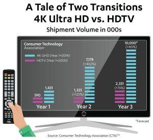 4KUHD-Comparison_Infographic-CTA