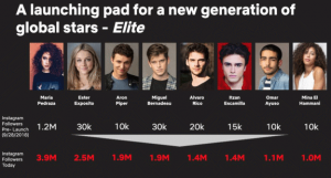 Netflix star-maker