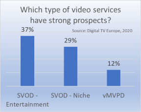 Video service prospects