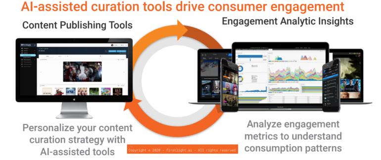 Firstlight engagement improvement model