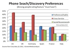 Phone Search/Discovery Preferences